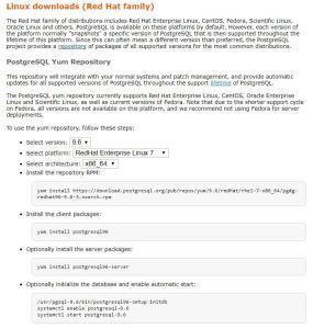 PostgreSQL YUM Repository